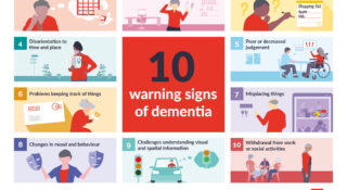 Warning Signs infographic